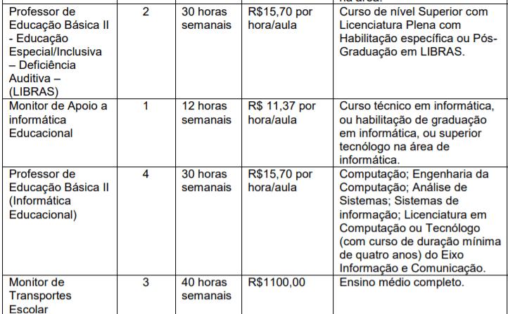 c3 8 - Processo Seletivo Prefeitura de Osvaldo Cruz-SP: Inscrições encerradas para área da educação