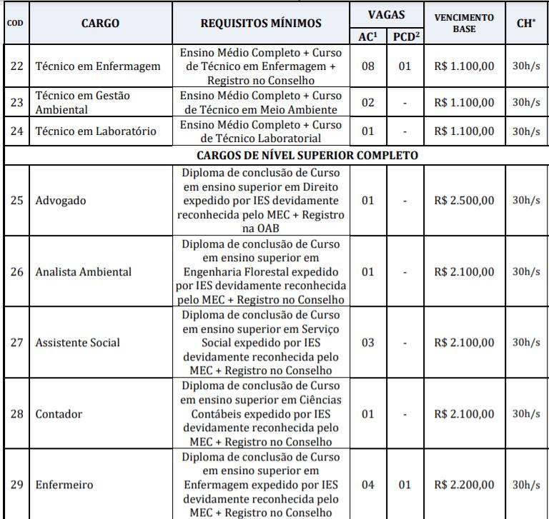 c4 3 - Concurso Prefeitura de Santarém Novo – PA: Inscrições abertas