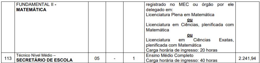 c4 4 - Concurso Público Prefeitura de Cubatão SP: Inscrições Abertas