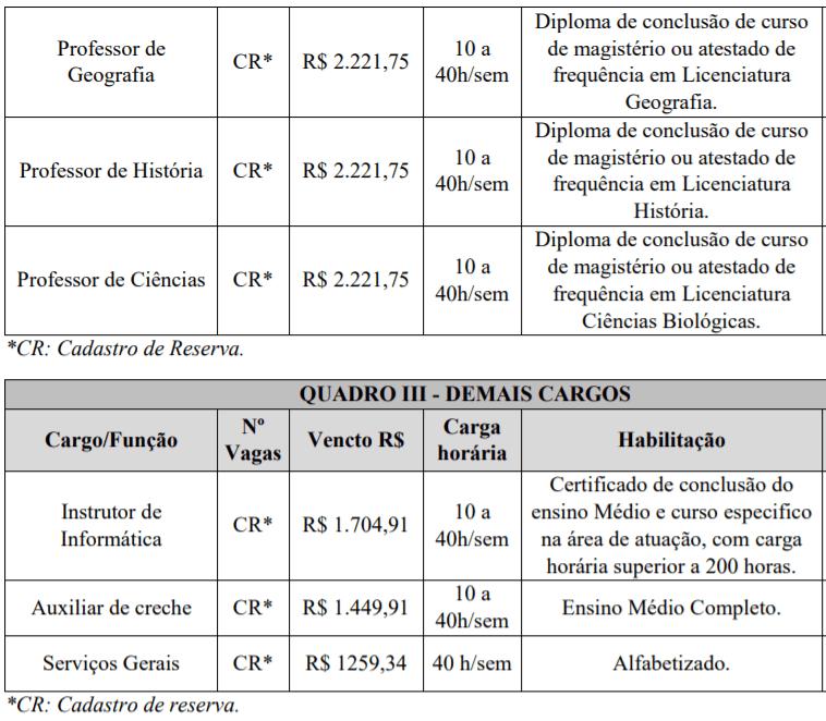 c5 1 - Processo Seletivo Prefeitura de Barra Bonita-SC: Inscrições encerradas para CR na educação