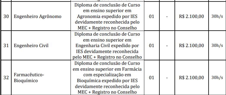 c5 2 - Concurso Prefeitura de Santarém Novo – PA: Inscrições abertas