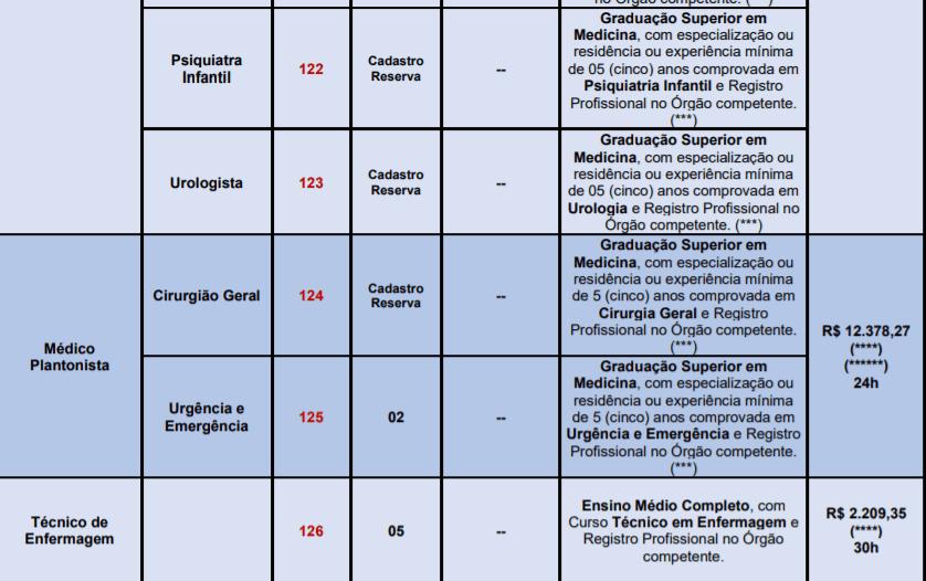 c5 - Concurso da Prefeitura de Santana de Parnaíba - SP: Inscrições encerradas