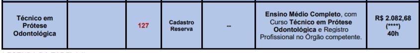 c6 - Concurso da Prefeitura de Santana de Parnaíba - SP: Inscrições encerradas