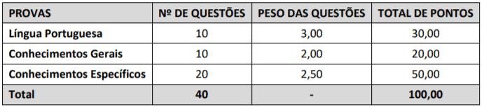 p1 11 - Processo Seletivo Prefeitura de Vitória da Conquista – BA: Inscrições encerradas