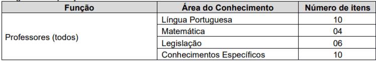p1 12 - Processo Seletivo Prefeitura de Bragança Paulista-SP: Inscrições abertas com vagas para educação