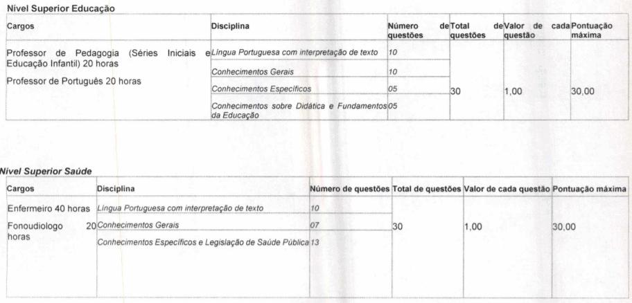 p1 14 - Processo Seletivo Prefeitura de Matupá-MT: Inscrições encerradas