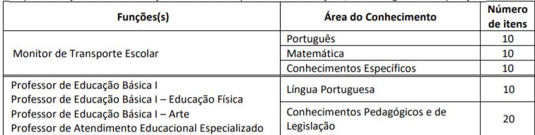 p1 15 - Processo Seletivo Prefeitura de Jales-SP: Inscrições abertas