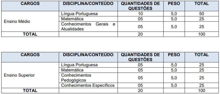 p1 16 - Processo Seletivo Prefeitura de Osvaldo Cruz-SP: Inscrições encerradas para área da educação