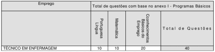 p1 2 - Concurso São Pedro do Turvo SP: Inscrições encerradas