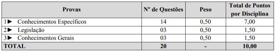 p1 3 - Processo Seletivo Prefeitura de Barra Bonita-SC: Inscrições encerradas para CR na educação