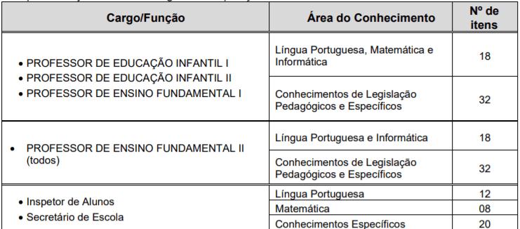 p1 5 - Concurso Público Prefeitura de Cubatão SP: Inscrições Abertas