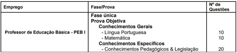 p1 6 - Processo Seletivo Prefeitura de Araçatuba-SP: Inscrições abertas para Professores