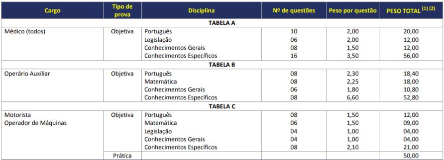p1 7 - Concurso Prefeitura de Nova Pádua-RS: Inscrições Abertas