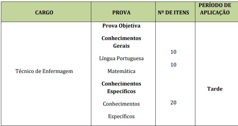 p1 8 - Concurso Prefeitura de Taubaté – SP: Inscrições abertas para Saúde