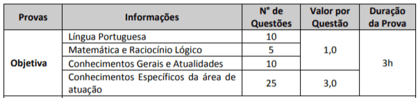 p1 9 - Processo Seletivo Prefeitura de Mogi Guaçu–SP: Inscrições encerradas