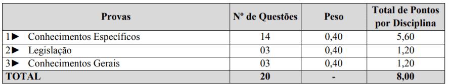 p2 1 - Processo Seletivo Prefeitura de Barra Bonita-SC: Inscrições encerradas para CR na educação