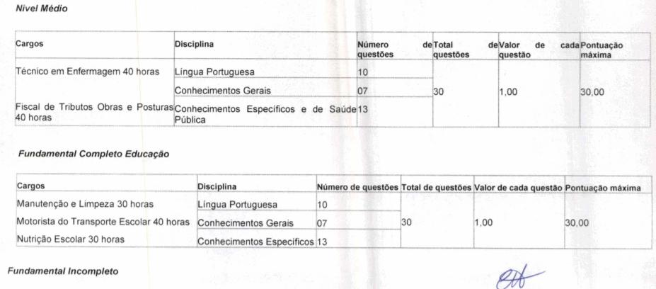 p2 5 - Processo Seletivo Prefeitura de Matupá-MT: Inscrições encerradas