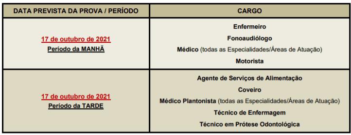 p2 - Concurso da Prefeitura de Santana de Parnaíba - SP: Inscrições encerradas