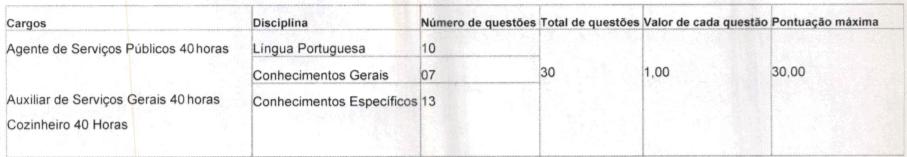 p3 - Processo Seletivo Prefeitura de Matupá-MT: Inscrições encerradas