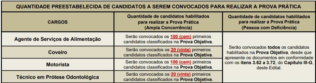 pp1 1 - Concurso da Prefeitura de Santana de Parnaíba - SP: Inscrições encerradas