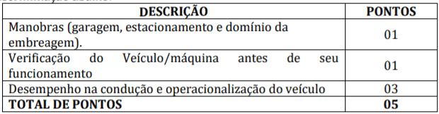 pp1 2 - Concurso Prefeitura de Santarém Novo – PA: Inscrições abertas