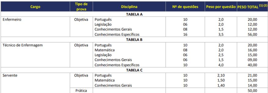 pp1 - Concurso Prefeitura de Travesseiro-RS: Inscrições Abertas