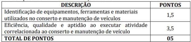 pp2 - Concurso Prefeitura de Santarém Novo – PA: Inscrições abertas