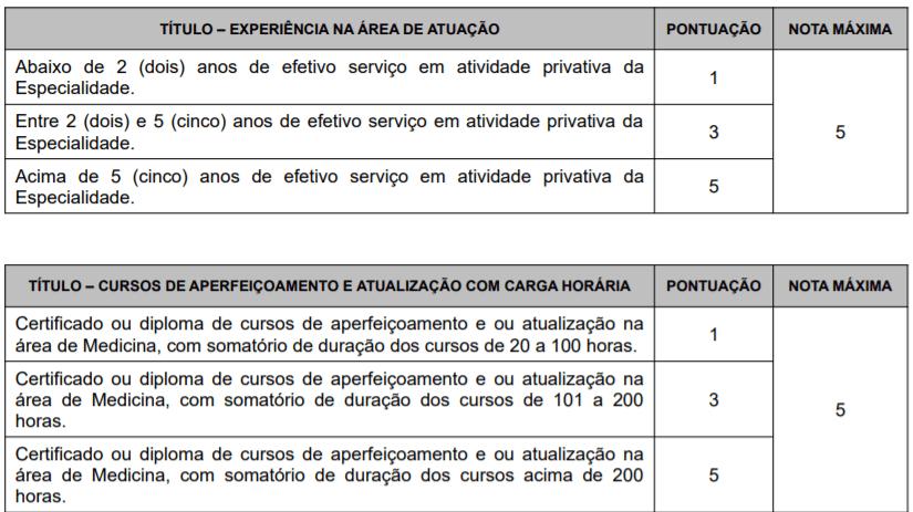 t1 10 - Processo seletivo Prefeitura de Bombinhas – SC: Inscrições Abertas