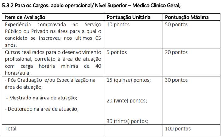 t1 11 - Processo Seletivo Prefeitura de Sapezal – MT: Inscrições Abertas