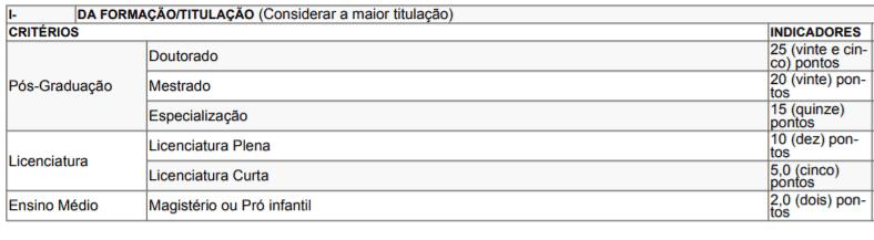 t1 12 - Processo Seletivo Prefeitura de Peixoto de Azevedo-MT: Inscrições encerradas para professores