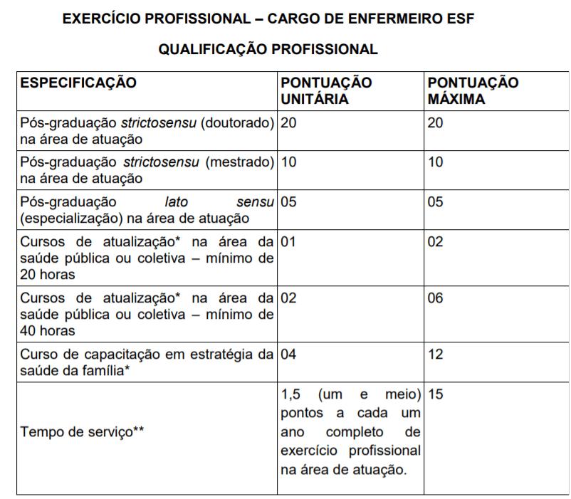 t1 13 - Processo Seletivo Prefeitura de Triunfo-RS: Inscrições encerradas