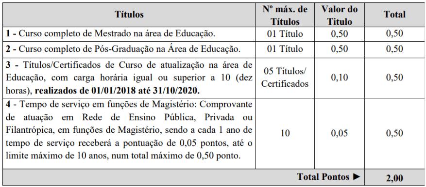 t1 2 - Processo Seletivo Prefeitura de Barra Bonita-SC: Inscrições encerradas para CR na educação