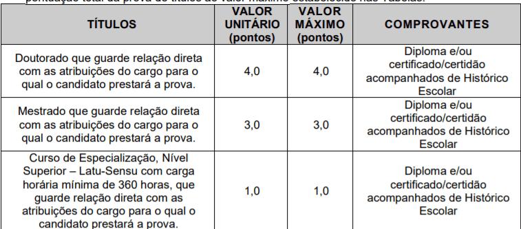 t1 3 - Concurso Público Prefeitura de Cubatão SP: Inscrições Abertas