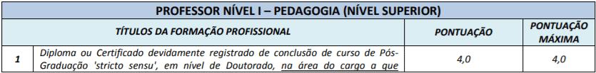 t1 4 - Processo Seletivo Prefeitura de Padre Bernardo – GO: Inscrições encerradas