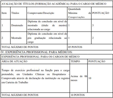 t1 5 - Processo Seletivo Secretaria de Saúde-DF: Inscrições encerradas com 100 vagas para médicos