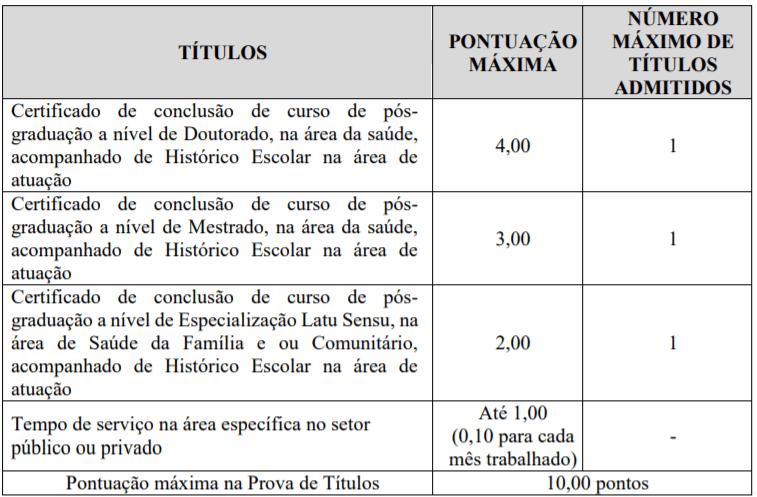 t1 6 - Processo Seletivo Prefeitura de Concórdia – SC: Inscrições abertas