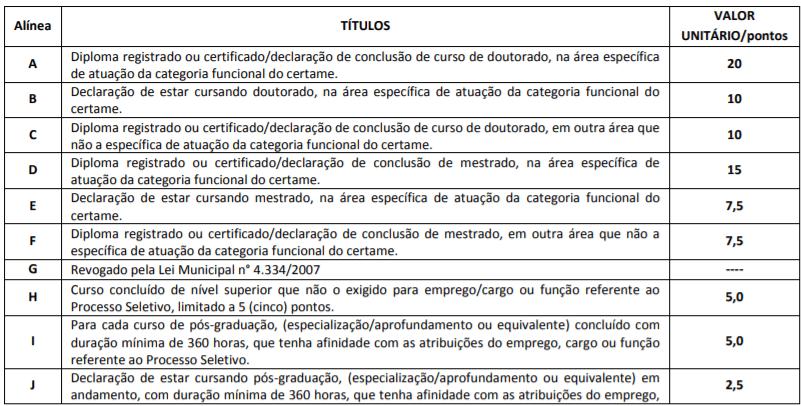 t1 7 - Processo Seletivo Prefeitura de Mogi Guaçu–SP: Inscrições encerradas