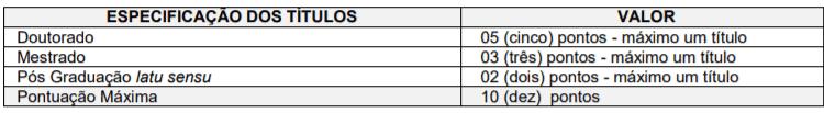 t1 8 - Concurso Prefeitura de Charqueada – SP: Inscrições encerradas