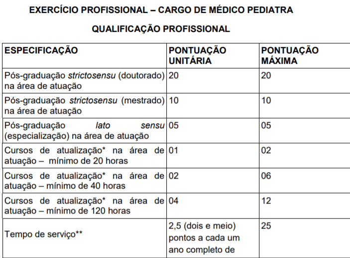 t10 - Processo Seletivo Prefeitura de Triunfo-RS: Inscrições encerradas