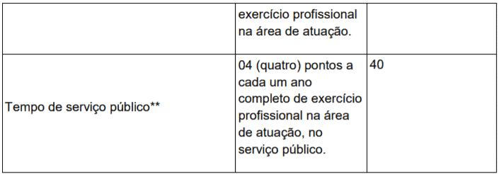 t11 - Processo Seletivo Prefeitura de Triunfo-RS: Inscrições encerradas