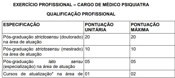 t12 - Processo Seletivo Prefeitura de Triunfo-RS: Inscrições encerradas