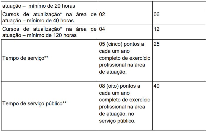 t13 - Processo Seletivo Prefeitura de Triunfo-RS: Inscrições encerradas