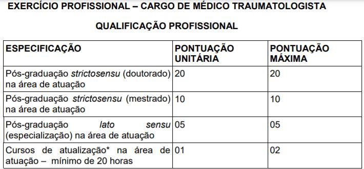 t14 - Processo Seletivo Prefeitura de Triunfo-RS: Inscrições encerradas
