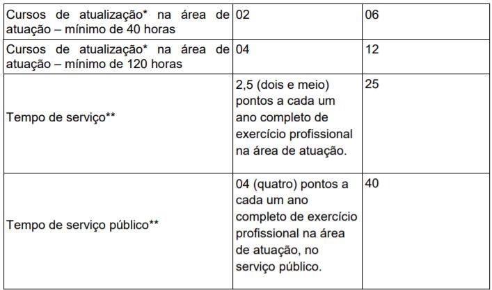 t15 - Processo Seletivo Prefeitura de Triunfo-RS: Inscrições encerradas