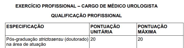 t16 - Processo Seletivo Prefeitura de Triunfo-RS: Inscrições encerradas