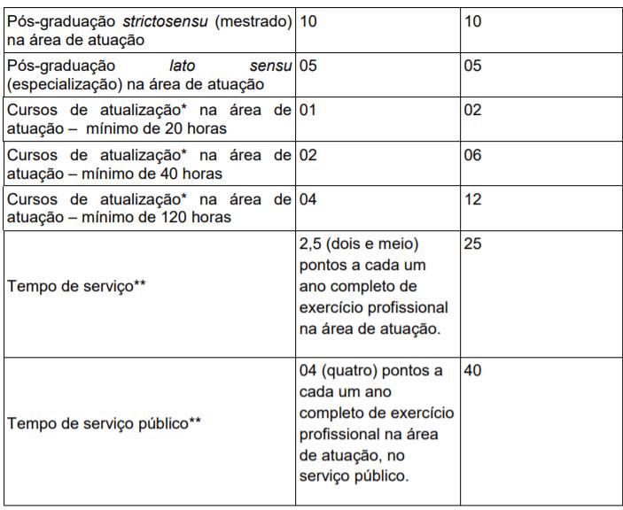 t17 - Processo Seletivo Prefeitura de Triunfo-RS: Inscrições encerradas