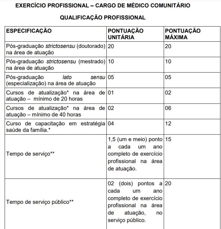 t18 - Processo Seletivo Prefeitura de Triunfo-RS: Inscrições encerradas