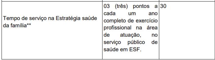 t19 - Processo Seletivo Prefeitura de Triunfo-RS: Inscrições encerradas