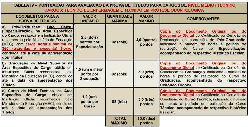 t2 1 - Concurso da Prefeitura de Santana de Parnaíba - SP: Inscrições encerradas