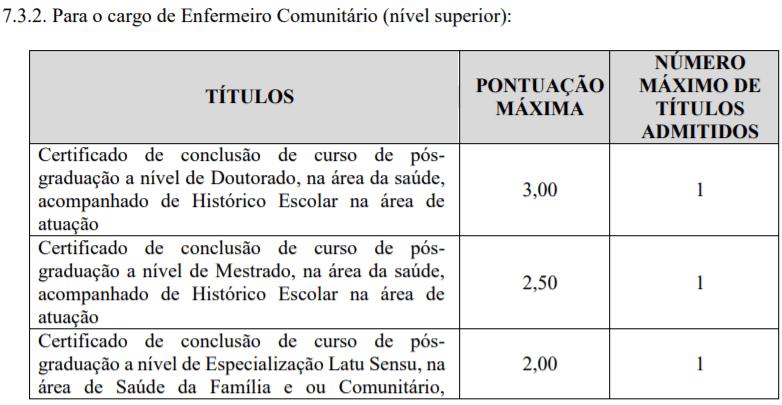t2 3 - Processo Seletivo Prefeitura de Concórdia – SC: Inscrições abertas
